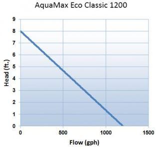 aquamax1200_2