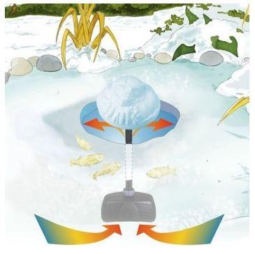 icefree3