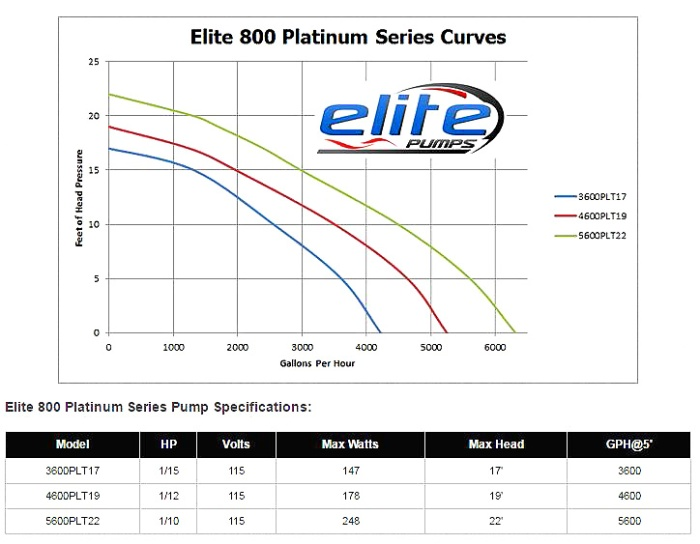elite800Platinumpump2.JPG