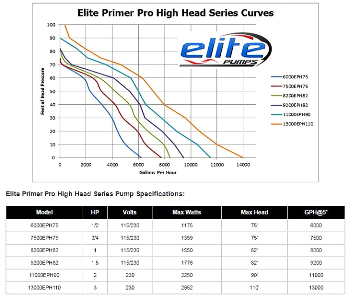 eliteproHiHeadpump2.JPG