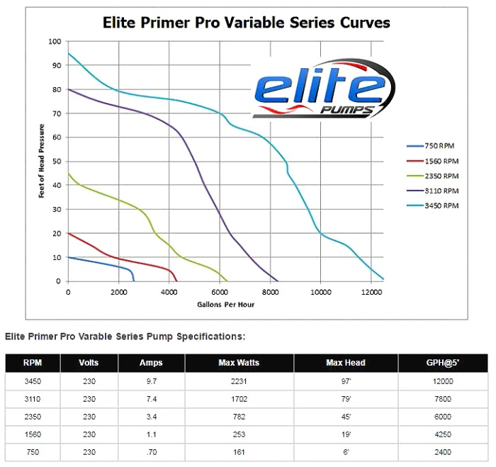 eliteprovarspeedpump2.JPG